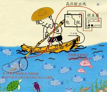 厂家直销超声波捕鱼器电子捕鱼机