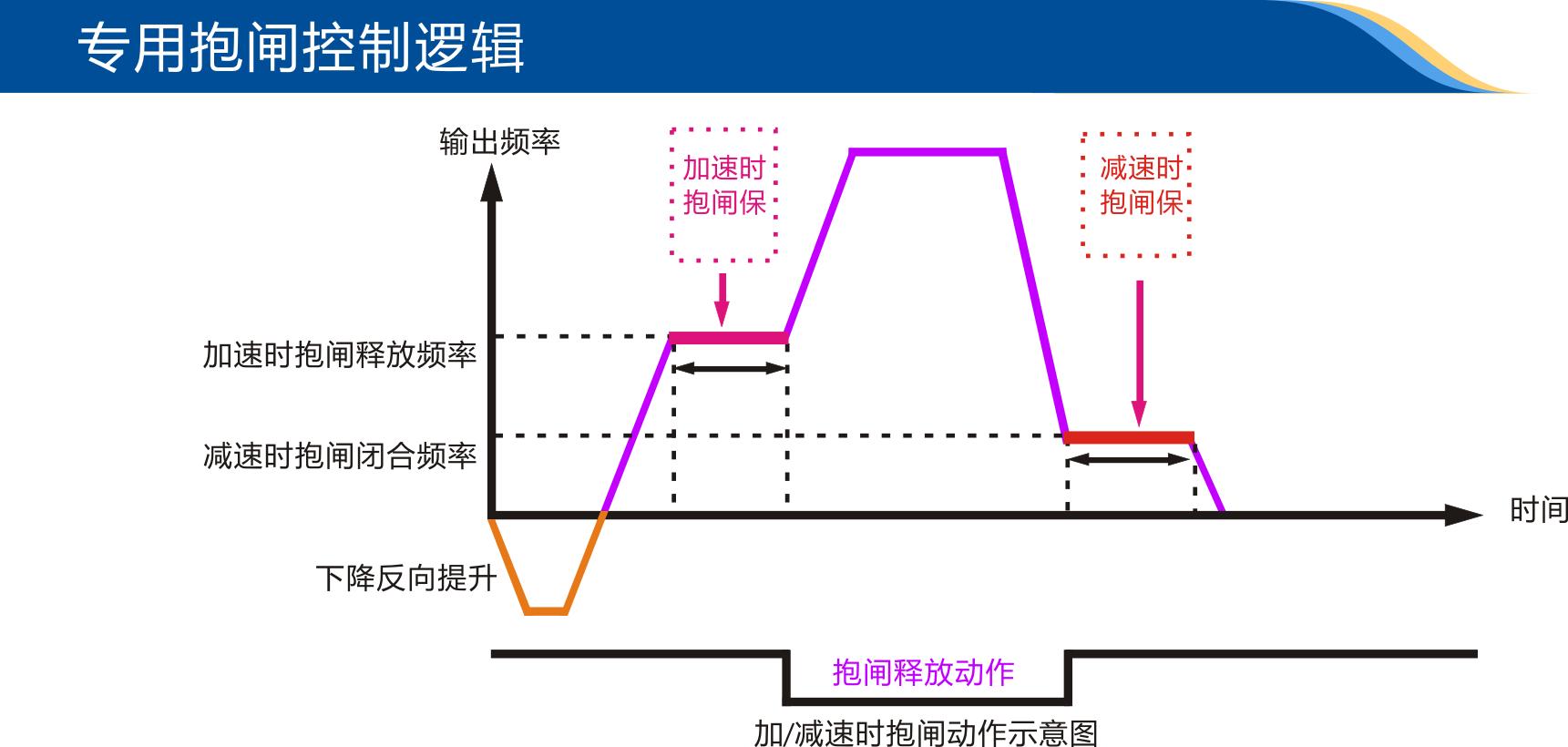 升降电梯接线图