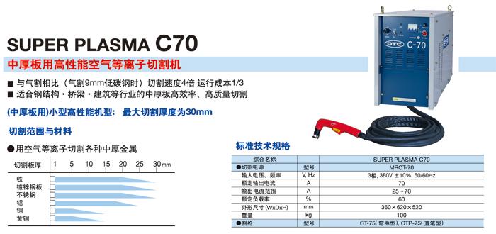 C70.jpg
