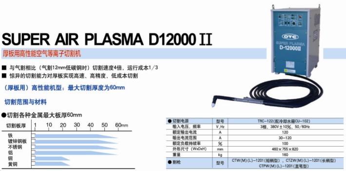 D12000.jpg