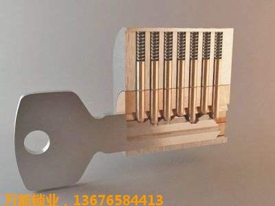 今日给我们介绍:锡纸开锁法!及当时你家锁芯的安全系数!