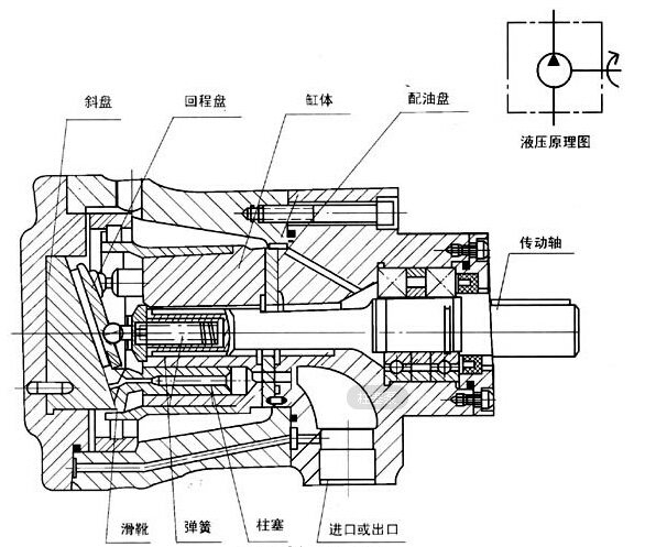 柱塞泵原理图.jpg