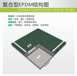 復合型EPDM結構圖
