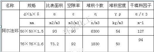 阿尔法环技术参数1.JPG