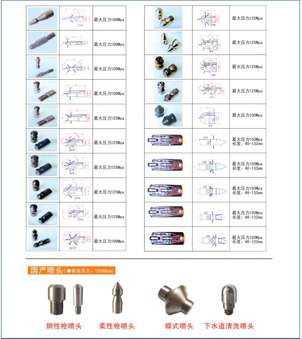 其他原装进口及国产喷头