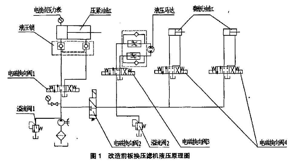 板框压滤机液压系统应该如何改造图片
