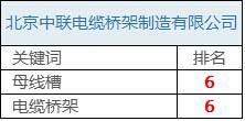 北京中联电缆桥架制造有限公司