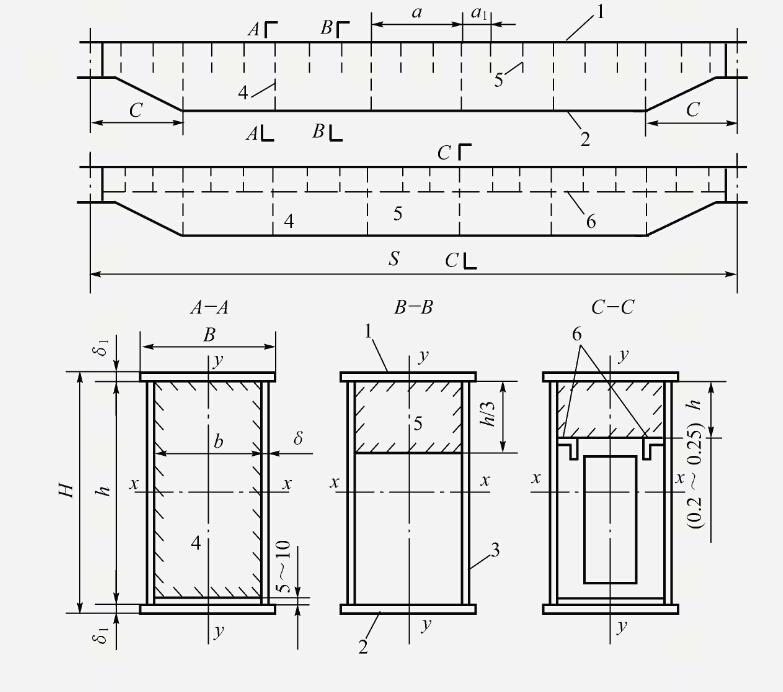 门式升降机的主要构造图片