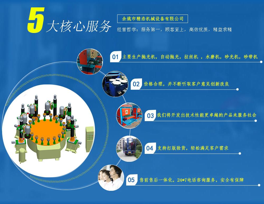 精浩机械自动抛光机设备五大优势