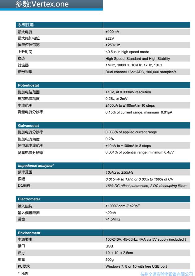 VertexOne参数56000 (1).png