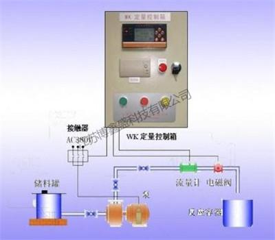 流量定量控制系统