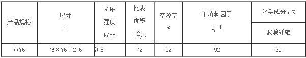 增强鲍尔环与PP鲍尔环的区别1.jpg