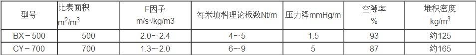 丝网填料参数1.JPG