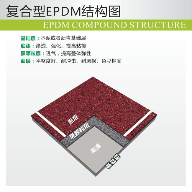 复合型epdm结构图_浙江赢牌公司-硅pu球场