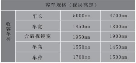 PJS型容车规格.png