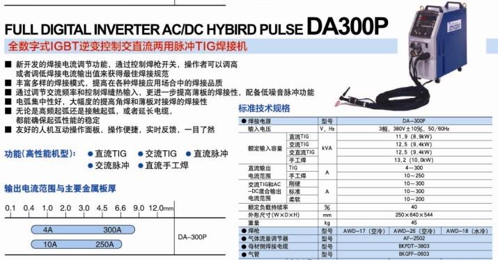 DA300P.jpg