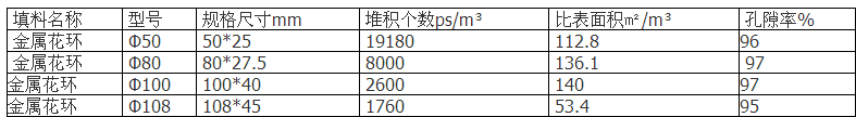 金属铝花环参数.png