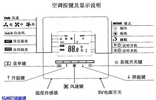 杭州中央空调控制面板知识分享