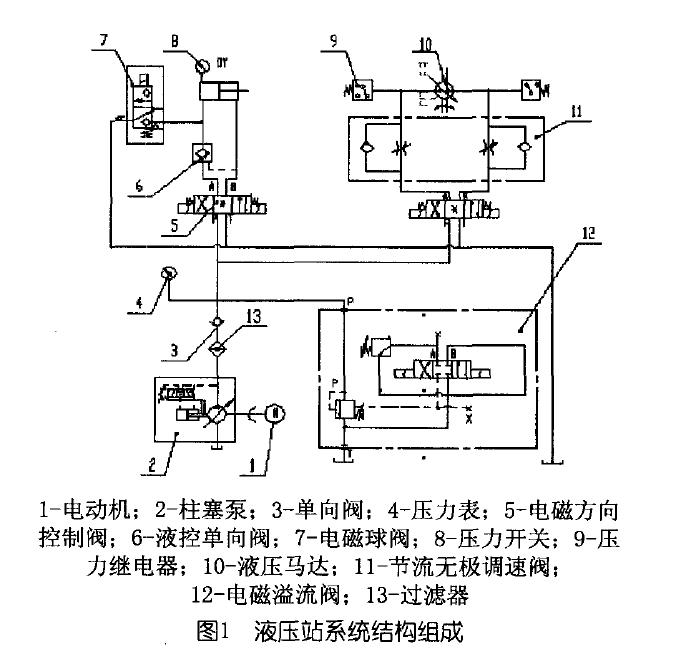 板框式压滤机液压站常见故障分析及解决方案图片