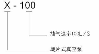 X旋片真空泵型号说明图示