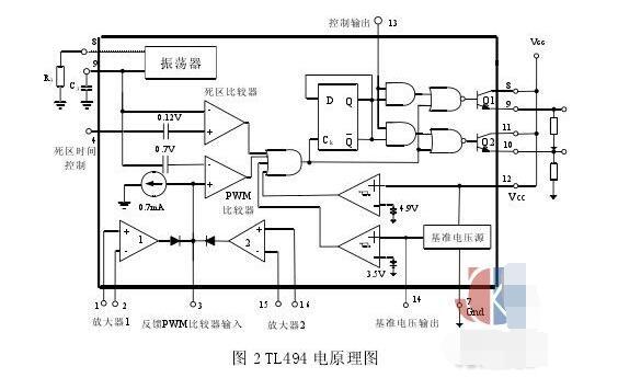 当双稳态触发器的时钟信号为低电平时才会被选通,即只要在锯齿波电压