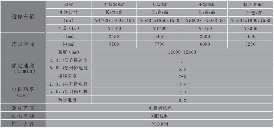 PSH七层技术参数.png