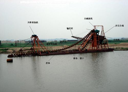 淘金船的结构图