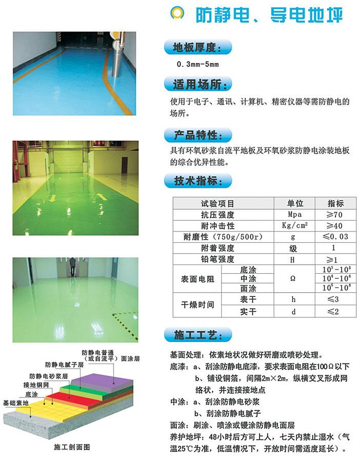 PVC導靜電PVC導靜電.jpg