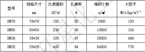 多面空心球技术参数.png