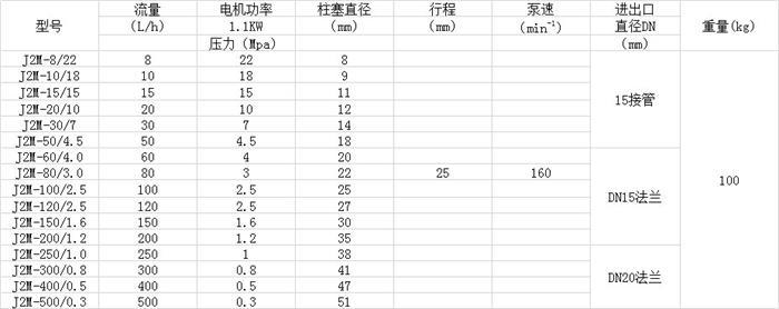 JX2-M参数.jpg