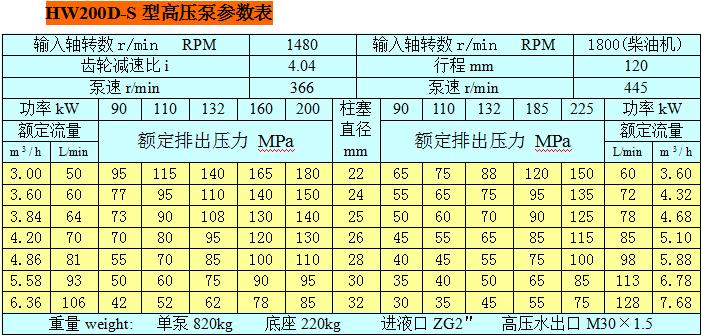 HW200D参数表.png