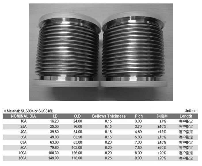 ISO型真空软管