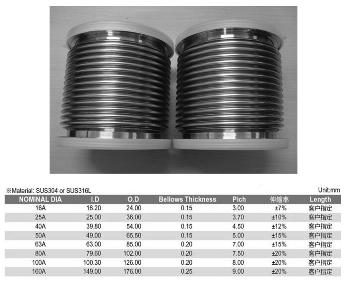 ISO型真空軟管