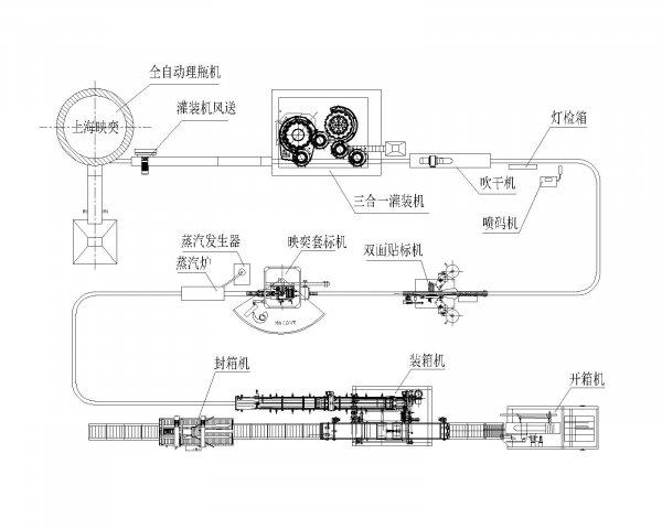 矿泉水生产线