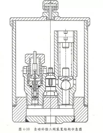 计量泵三阀